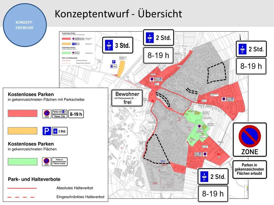 Bürgerinformationsveranstaltung zum Parkraumkonzept Rust